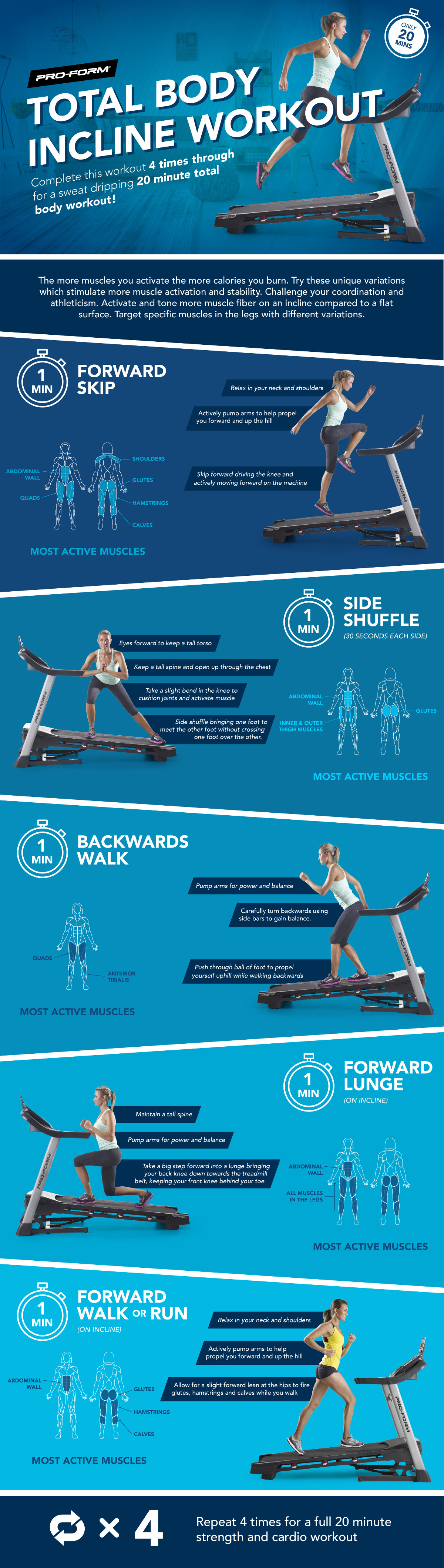 Total Body Incline Workout – ProForm