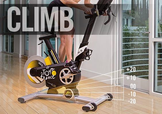 Proform Tour De France Pro 2 0 Indoor Cycle Trainer Review